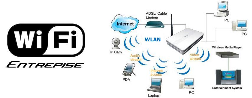 ad75ecbae43300 Avec notre solution HOT SPOT complète avec Wlan, accès Internet, pare feu  et switch, les hôtels et restaurants recevant du public ont la capacité  d offrir ...